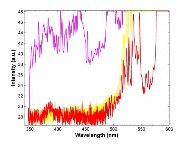 Presencos svejseforhæng klarer sig godt i UV test