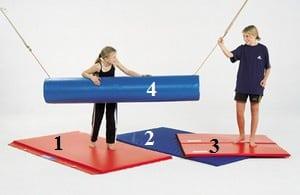 (1)(3) Gymnastikmåtte (2) Judomåtte (4)Balancegynge